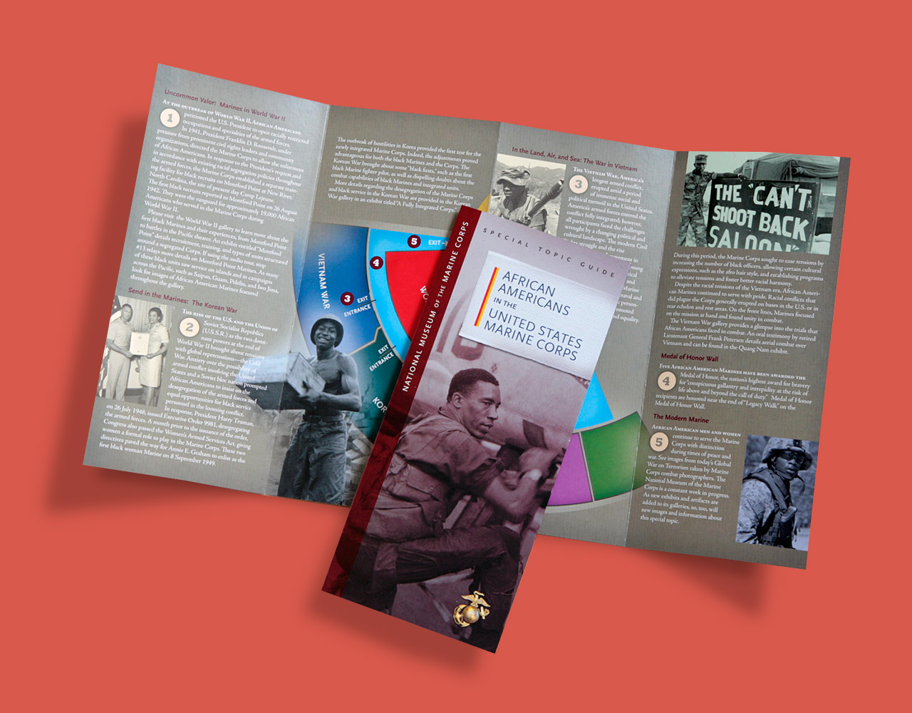 National Museum of the Marine Corps Special Topics Brochures