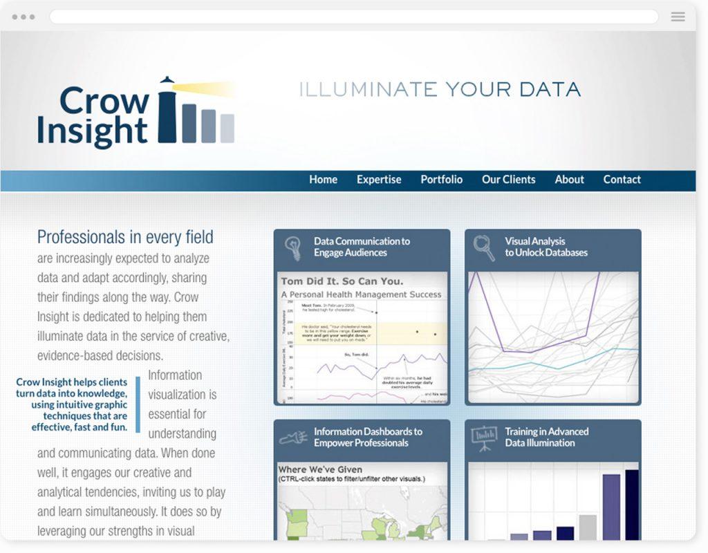crowinsight.com